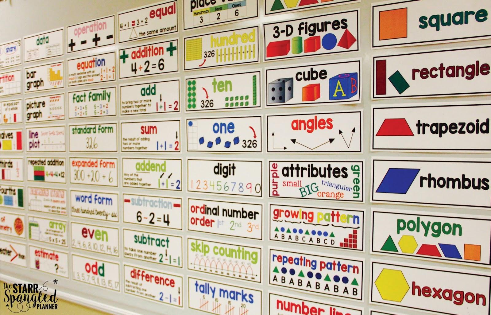 GV Mỹ chia sẻ cách dạy từ thông dụng bằng Word Wall (Ảnh: The Starr Spangled Planner)