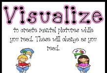 Phương pháp đọc hiểu Hình ảnh hóa (visualize)