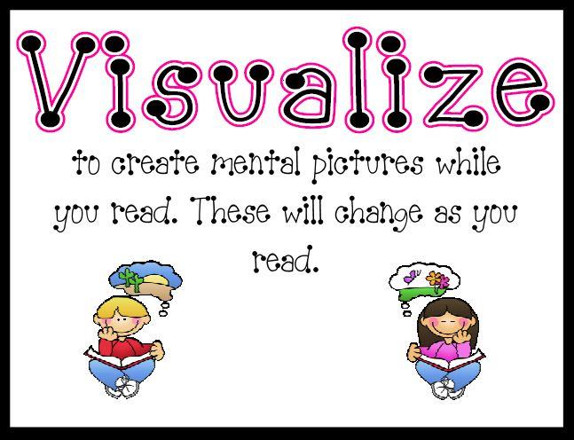 Hình ảnh hóa (visualize) – Phương pháp đọc hiểu áp dụng được ở nhiều môn học