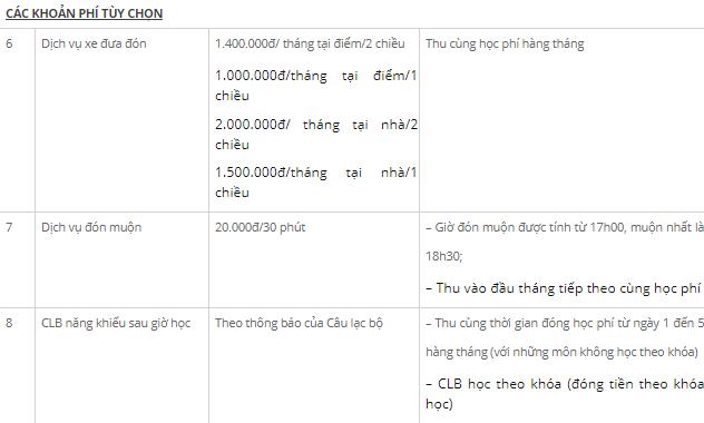 Biểu phí trường Tiểu học Công nghệ Giáo dục Hà Nội (Ảnh: website nhà trường)
