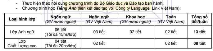 Chương trình học trường Tiểu học Lý Thái Tổ, Cầu Giấy, Hà Nội