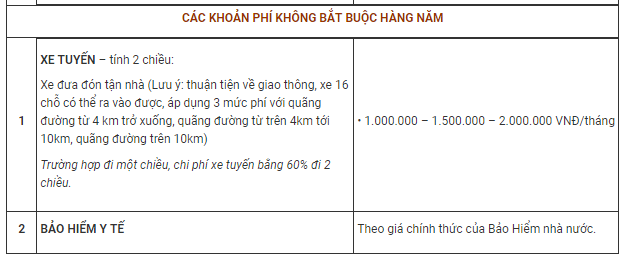 Học phí trường Liên cấp Tây Hà Nội, quận Bắc Từ Liêm, Hà Nội (Ảnh: website nhà trường)
