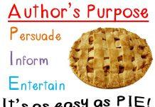 Phương pháp đọc hiểu Xác định Mục đích viết của tác giả (Ảnh: ThingLink)