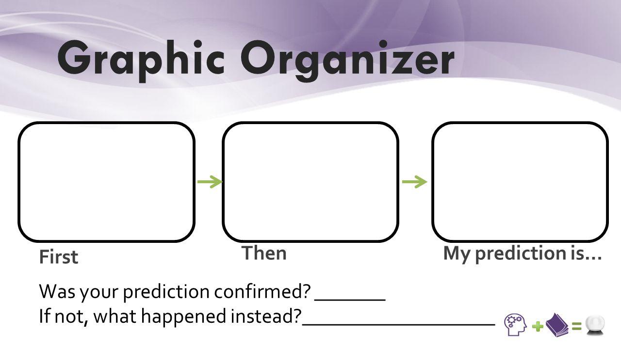 Mẫu Graphic Organizer dùng cho phương pháp đọc hiểu Dự đoán (Ảnh: SlidePlayer)