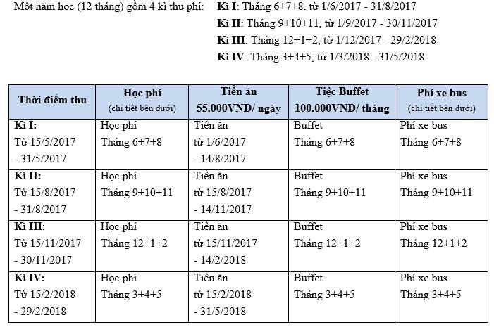 Học phí trường mầm non Peace School, quận Cầu Giấy, Hà Nội (Ảnh: website trường)