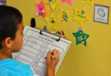 10 bí quyết dạy kỹ năng viết cho trẻ mầm non (Ảnh: Kindergarten Smiles)