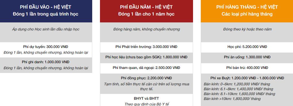 nhan xet, danh gia cua phu huynh ve truong Tieu hoc Vietschool Pandora tai quan Thanh Xuan, Ha Noi (Anh: FB truong)
