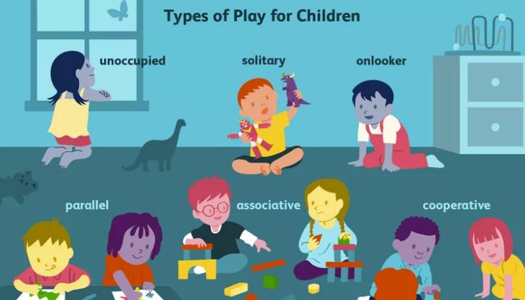 Các kiểu chơi đùa quan trọng với sự phát triển của trẻ