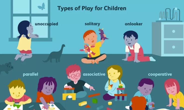 Các kiểu chơi đùa quan trọng với sự phát triển của trẻ (Ảnh: Very Well Family)
