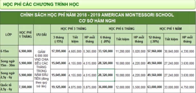 Học phí trường mầm non Việt Mỹ Montessori tại Hà Nội (Ảnh: website trường)