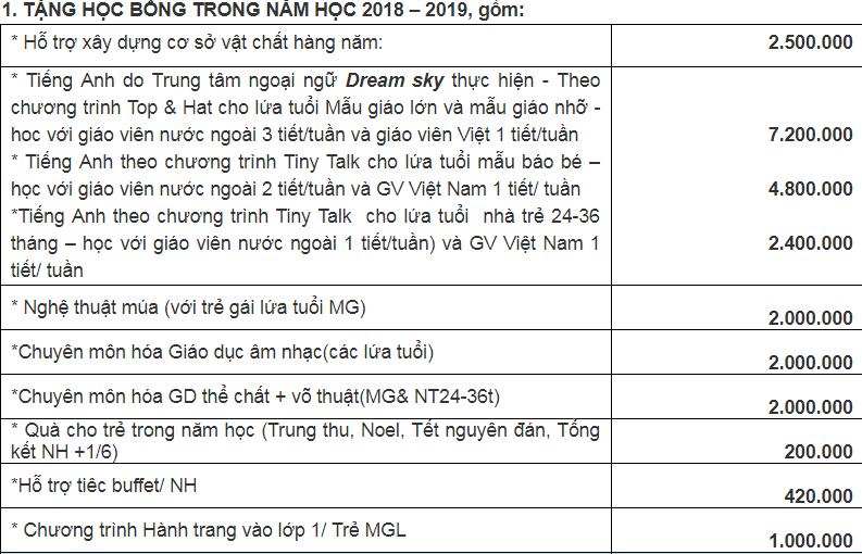 Học bổng năm học 2018-2019 trường mầm non Thiên đường trẻ thơ tại quận Long Biên, Hà Nội (Ảnh:  website trường)