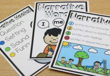 Những điều cha mẹ cần biết về kỹ năng viết cho trẻ 4-5 tuổi (Ảnh: Little Minds at Work)