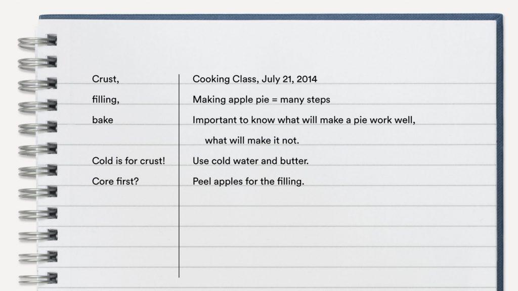 5 phương pháp ghi chép đơn giản, dễ thực hành (Ảnh: Understood)