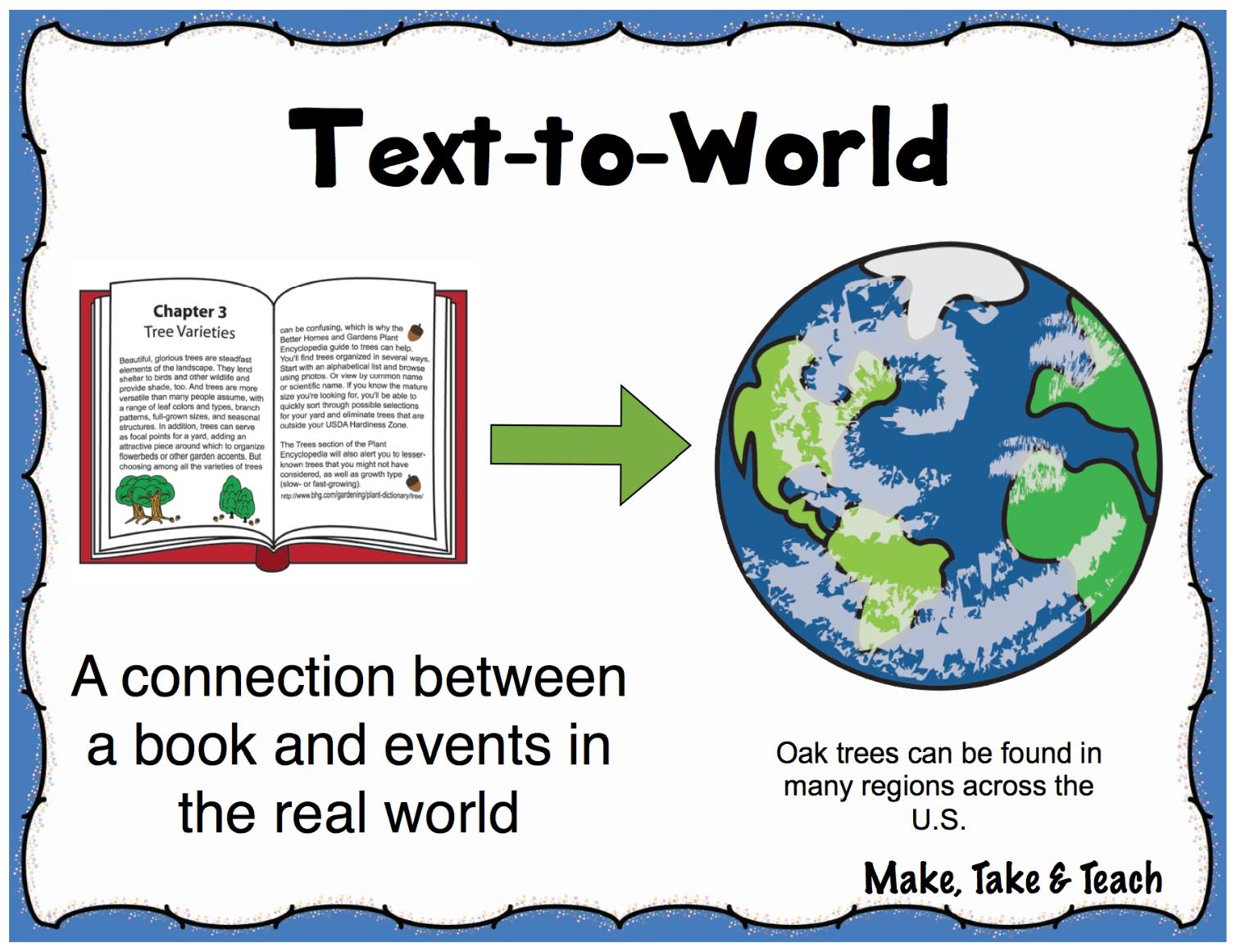 Kết nối văn bản với thế giới.