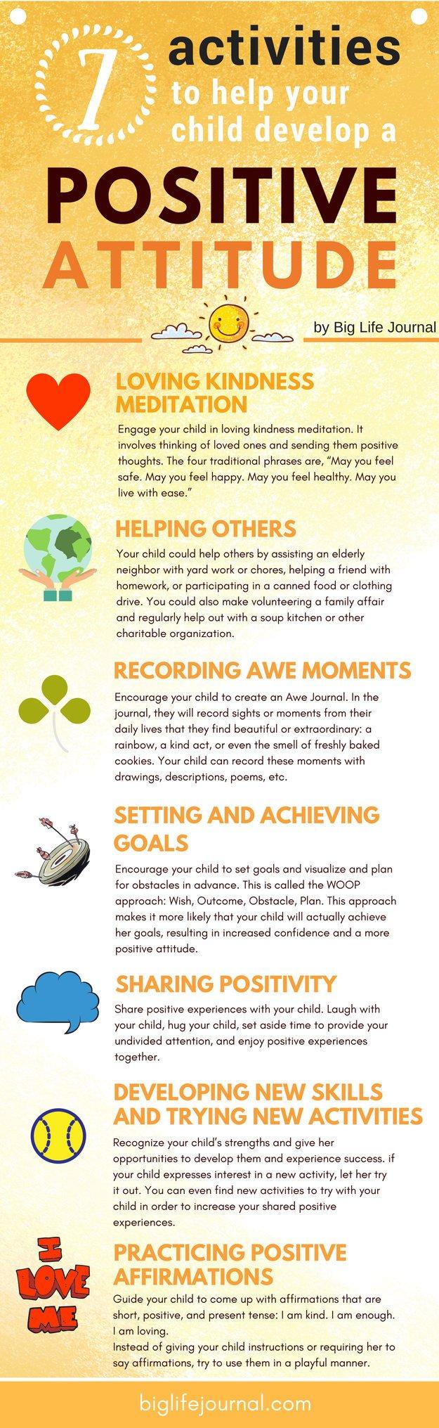 7 hoạt động giúp trẻ rèn thái độ và suy nghĩ tích cực (Ảnh: Big Life Journal)