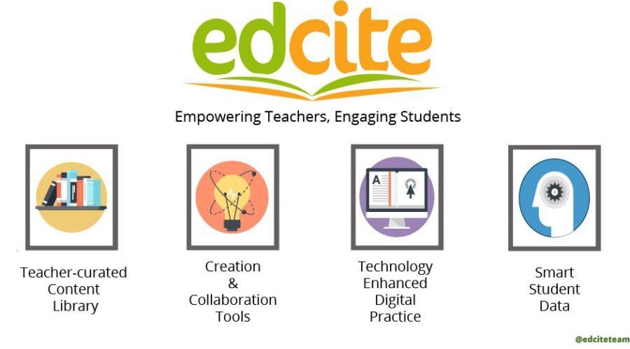 10 công cụ giúp tạo quiz online cho trẻ (Ảnh: Class Tech Tips)