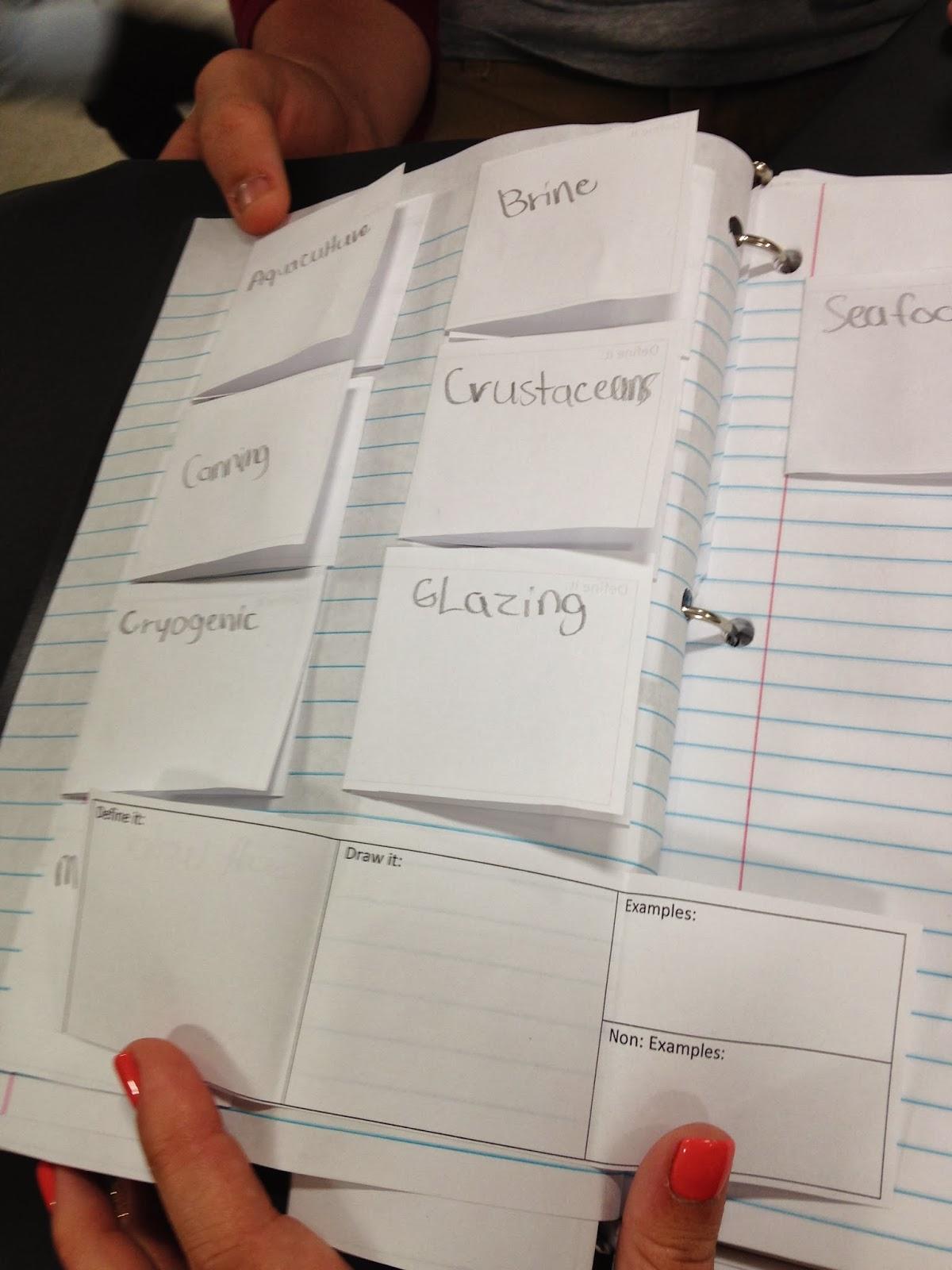 Interactive notebook: vở ghi chép tương tác, khuyến khích trẻ trẻ sáng tạo và khơi gợi hứng thú học tập (Ảnh: teachingagthewrightway blog)