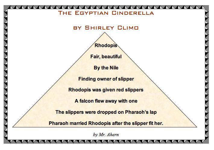Ví dụ về Kim Tự Tháp câu chuyện Cô bé Lọ Lem của Ai Cập (Ảnh: Technology @ Cottage - Edublogs)