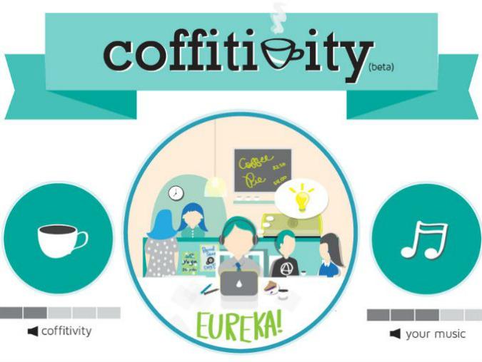Coffitivity, trang web giúp cải thiện kỹ năng viết (Ảnh: LuLus.com Fashion Blog)