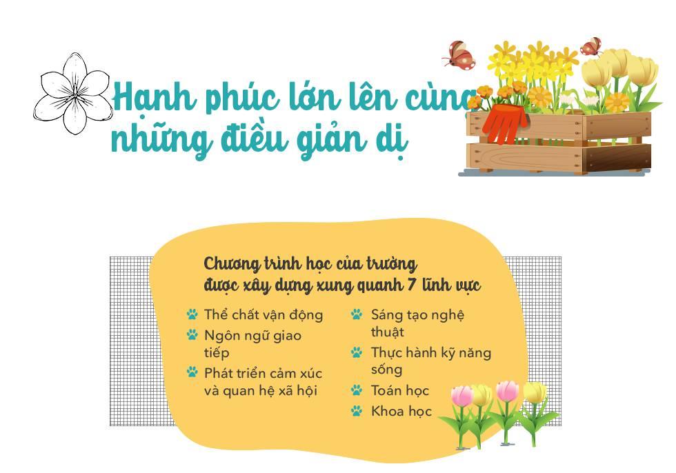 Chương trình giáo dục mầm non Eraschool, quận Long Biên, quận Hà Đông, Hà Nội (Ảnh: website trường)