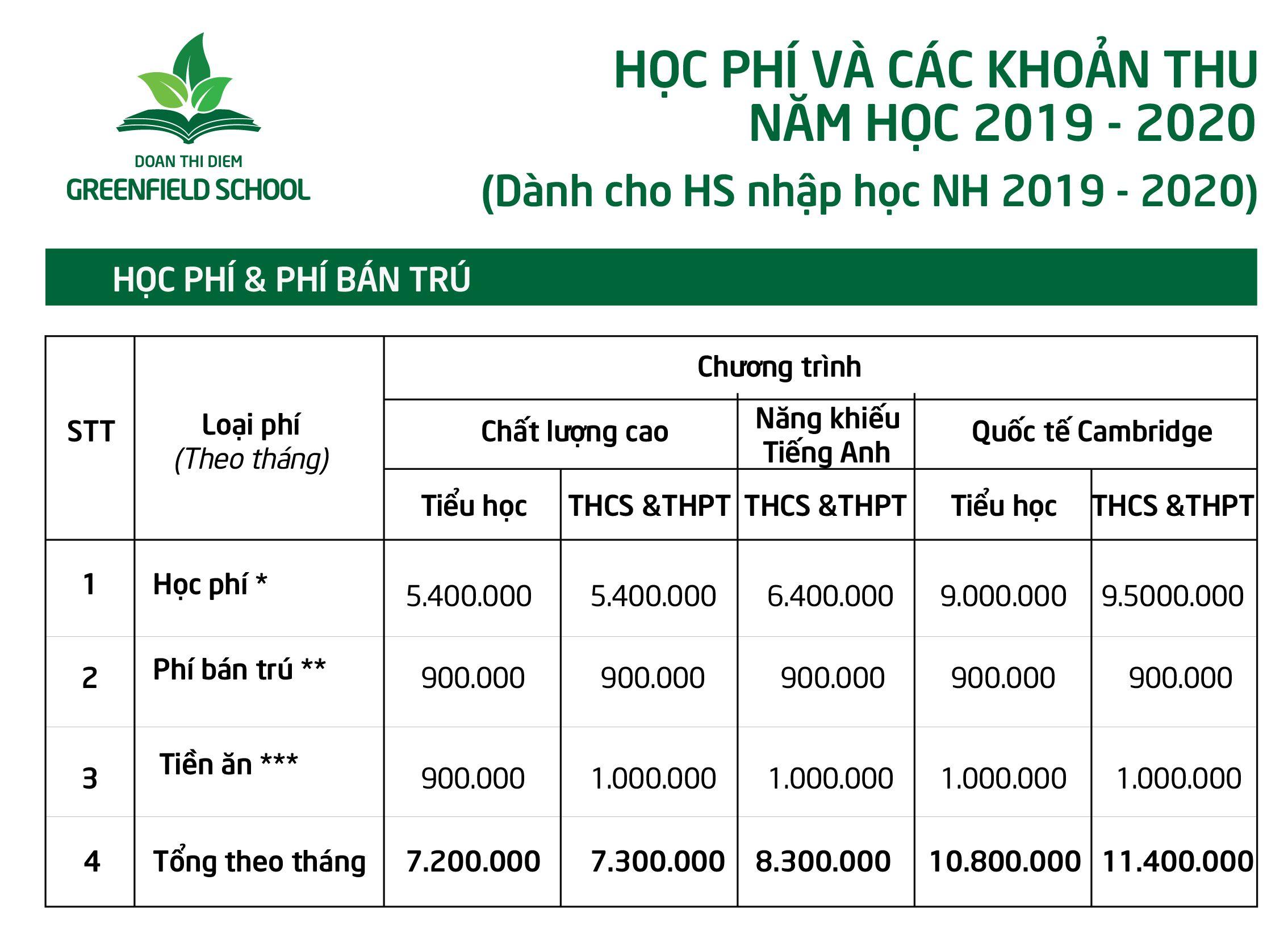 Học phí trường Đoàn Thị Điểm Ecopark - Đoàn Thị Điểm Greenfield tại Hà Nội (Ảnh: website trường)