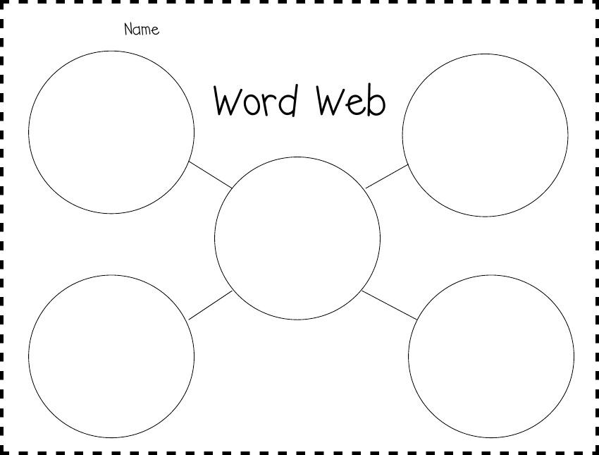 Mạng lưới từ - Word web (Ảnh: Pinterest)