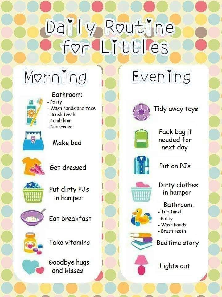 Lịch trình hàng ngày cho trẻ (Ảnh: Pinterest)
