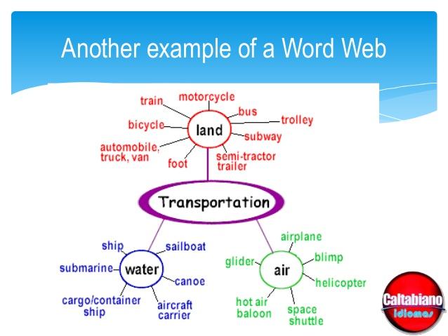 Một số mẫu Word web (Ảnh: SlideShare)