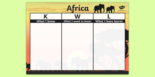 Sử dụng biểu đồ KWL khi tìm hiểu chủ đề châu Phi (Ảnh: Twinkl)