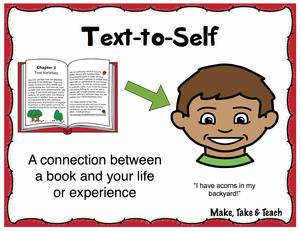Kết nối văn bản với bản thân.