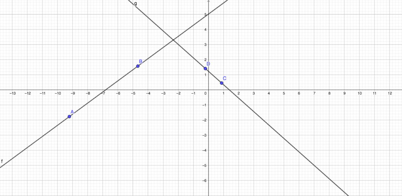Trò chơi toán học tương tác online tốt nhất cho trẻ (Ảnh: We Are Teachers)