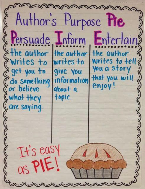 Giáo viên Mỹ dạy kỹ năng Close reading - đọc kỹ nghĩ sâu ra sao? (Ảnh: Teacherific Fun via We Are Teachers)