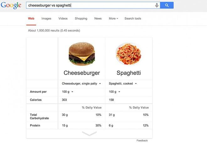 thủ thuật khai thác Google Search (Ảnh: via Soha)