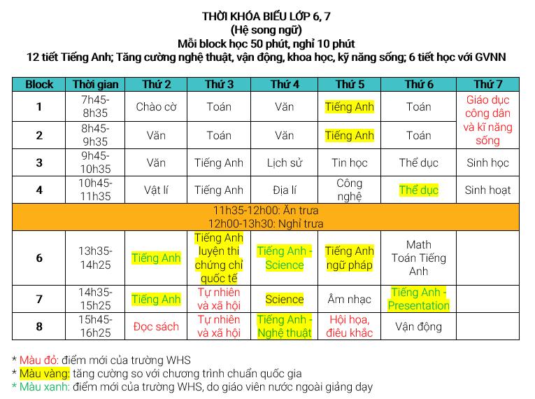 Thời khoá biểu bậc THCS trường Liên cấp Tây Hà Nội, Bắc Từ Liêm, Hà Nội (Ảnh: website nhà trường)