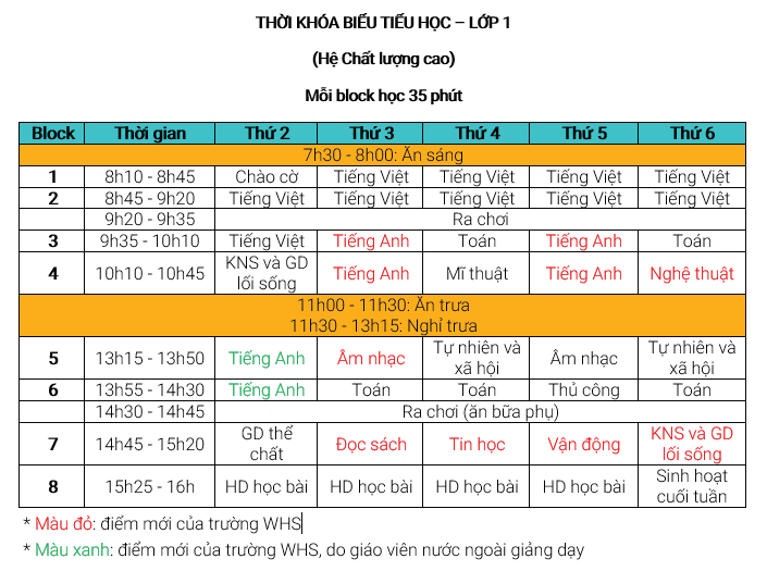 Thời khoá biểu bậc Tiểu học trường Liên cấp Tây Hà Nội, Bắc Từ Liêm, Hà Nội (Ảnh: website nhà trường)