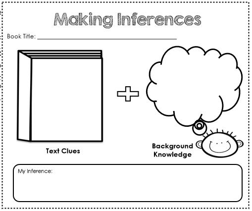 Chi tiết về phương pháp đọc hiểu - Phần 8: Suy luận, rút ra kết luận (Inferences)