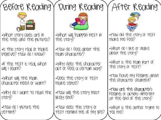Các câu hỏi gợi ý trước, trong và sau khi đọc