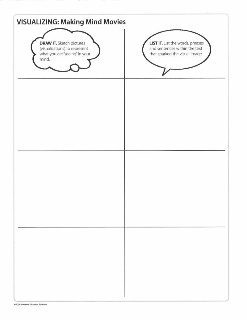 Bảng hướng dẫn Hình ảnh hoá (Visualize) bằng cách vẽ và liệt kê từ ngữ