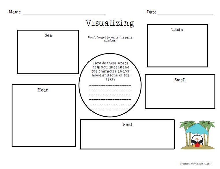 Liệt kê ra các từ/ngữ/câu tác động tới cả 5 giác quan khi Hình ảnh hoá (Visualize)
