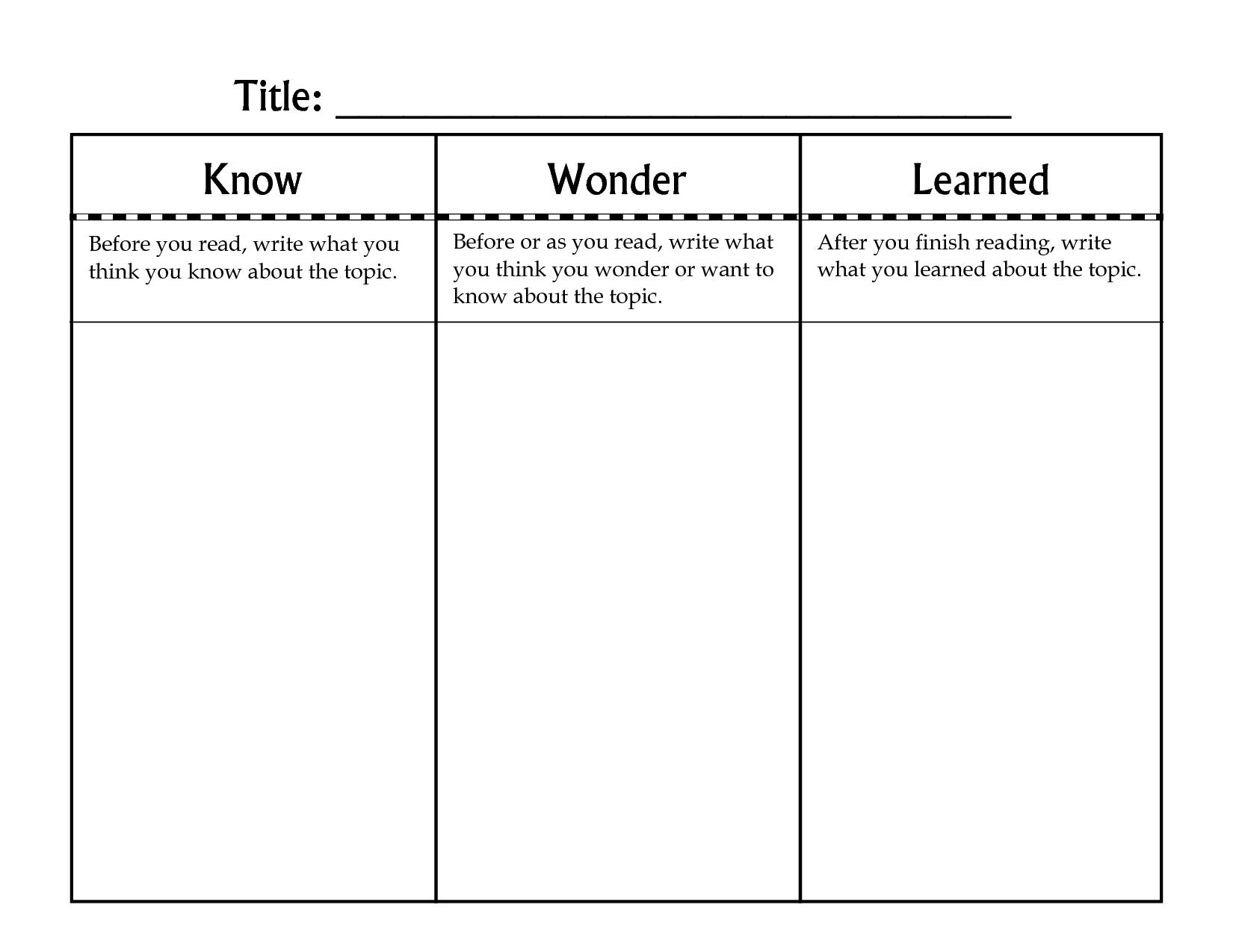 Mẫu biểu đồ KWL thông dụng trong Vận dụng kiến thức nền và kết nối với bản thân.