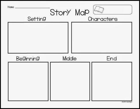 Mẫu bản đồ cho kỹ năng tóm tắt một câu chuyện