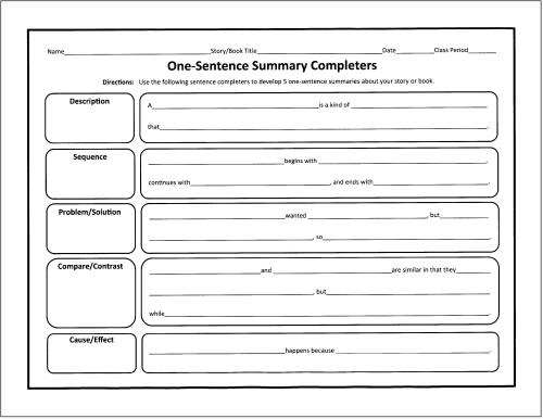 Tóm tắt bằng các mẫu 1 câu cho từng ý.