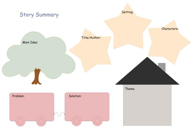 Một số mẫu GraphicOrganizer dùng trong kỹ năng Tóm tắt