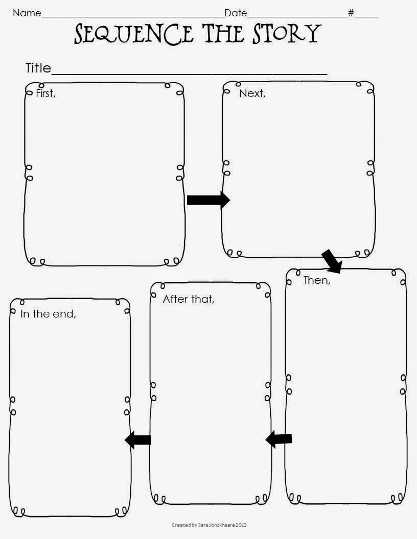 Một mẫu GraphicOrganizer dùng khi thực hành kỹ năng Xâu chuỗi
