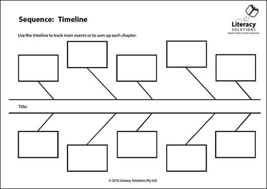 Timeline - một biểu đồ hữu ích để xâu chuỗi