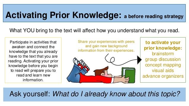 Phương pháp đọc hiểu - Vận dụng kiến thức nền trước khi đọc