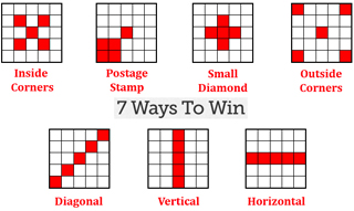 Các dạng thắng cuộc trò chơi Bingo. (Ảnh: DAV Bingo)