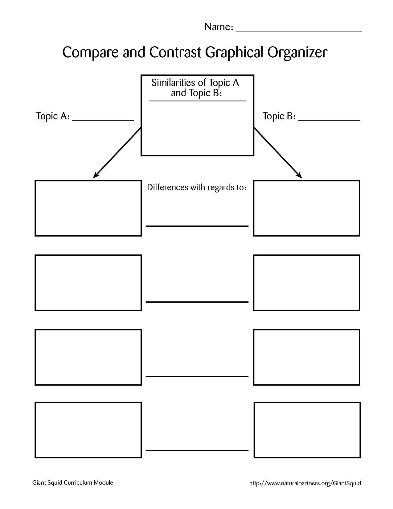 Một mẫu Biểu đồ so sánh (Ảnh: Menu Border Clipart)