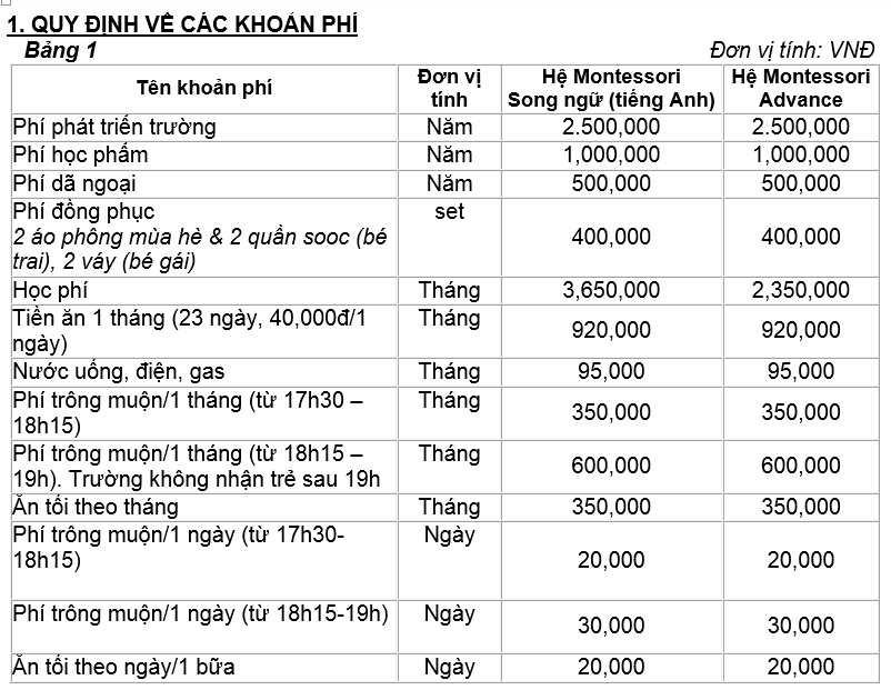 Học phí trường mầm non Xuân Phong với các cơ sở tại Hà Nội và TP HCM (Ảnh: website trường)