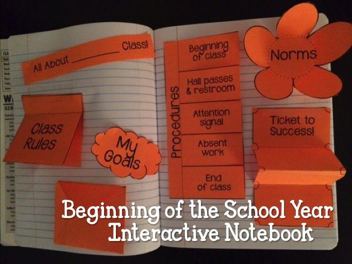 Interactive notebook: vở ghi chép tương tác, khuyến khích trẻ trẻ sáng tạo và khơi gợi hứng thú học tập (Ảnh: Pinterest)